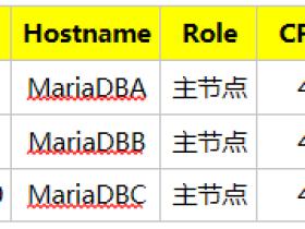 MariaDB Galera Cluster集群配置