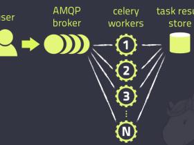 分布式任务队列-Celery