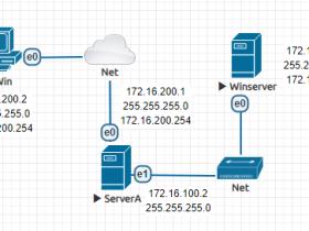负载均衡-LVS单节点NAT模式安装
