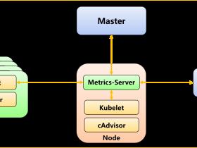 Kubernetes集群监控-集群节点监控