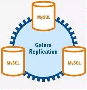 Galera Cluster