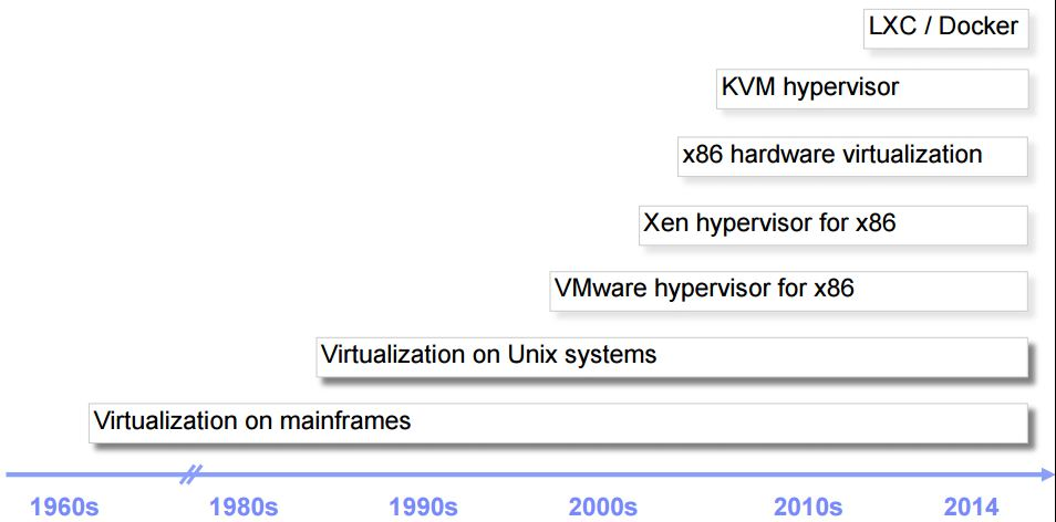 什么是KVM?
