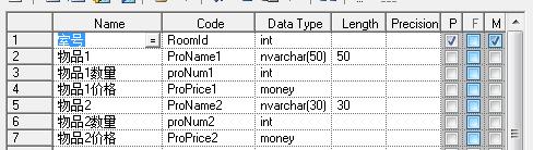 数据库的三个范式
