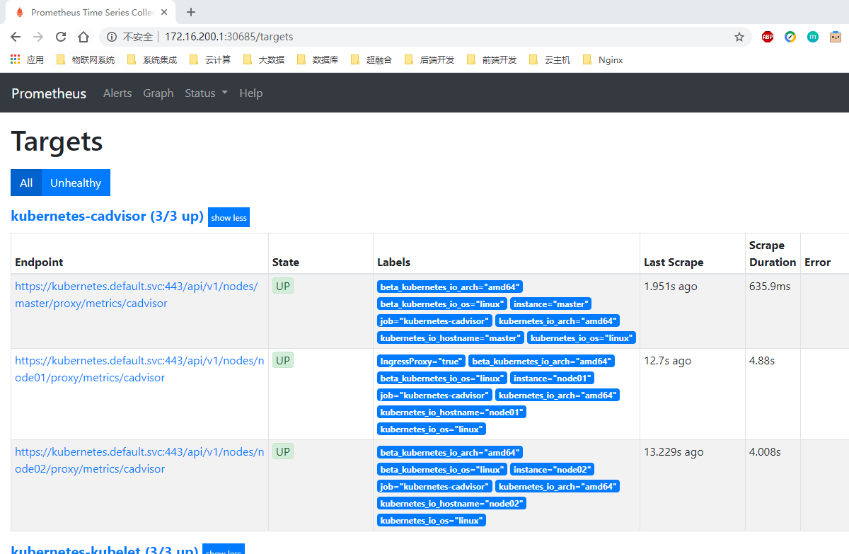Kubernetes集群监控-常用资源对象监控